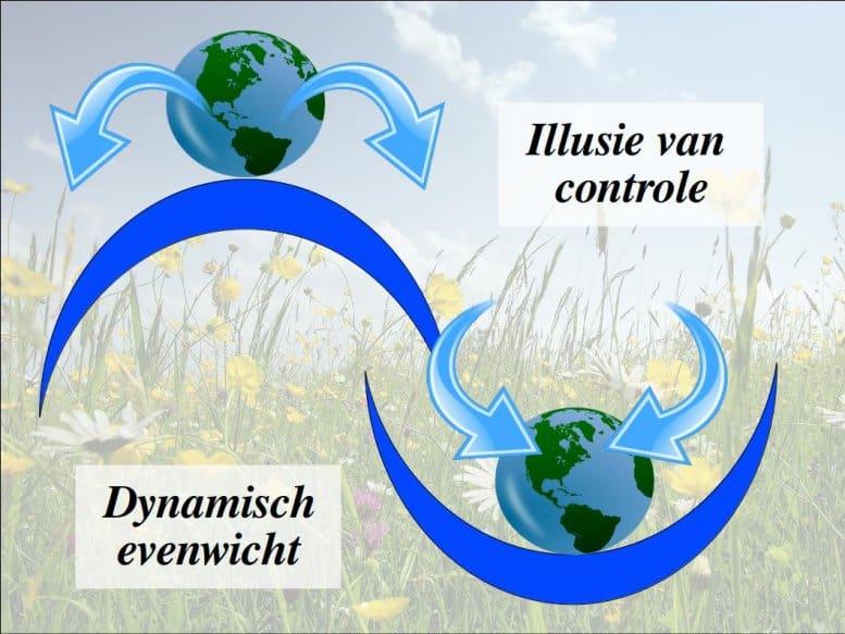 Het verschil tussen de illusie van controle en een dynamisch evenwicht